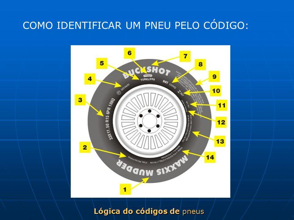 Lógica do códigos de pneus COMO IDENTIFICAR UM PNEU PELO CÓDIGO: