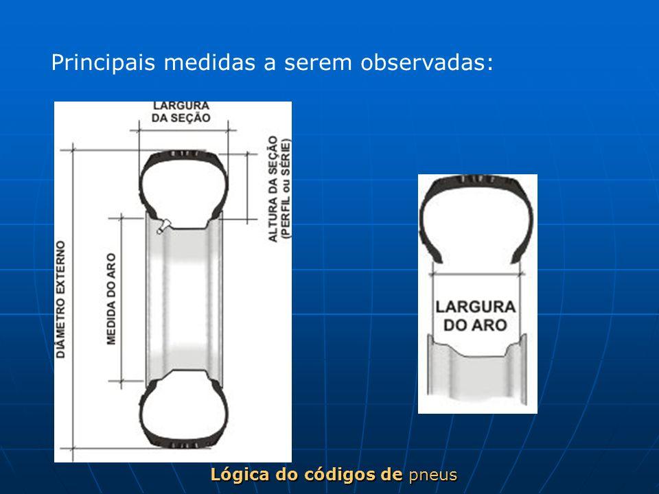 Lógica do códigos de pneus Principais medidas a serem observadas: