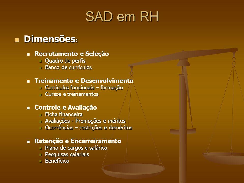 SAD em RH Dimensões : Dimensões : Recrutamento e Seleção Quadro de perfis Quadro de perfis Banco de currículos Banco de currículos Treinamento e Desen