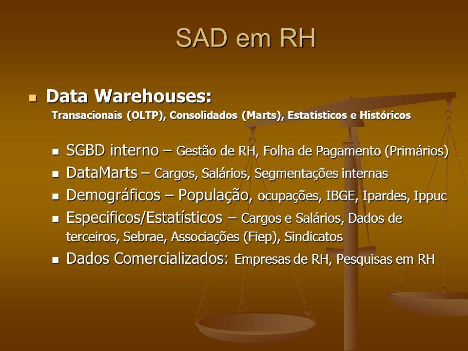Data Warehouses: Data Warehouses: Transacionais (OLTP), Consolidados (Marts), Estatísticos e Históricos SGBD interno – Gestão de RH, Folha de Pagament