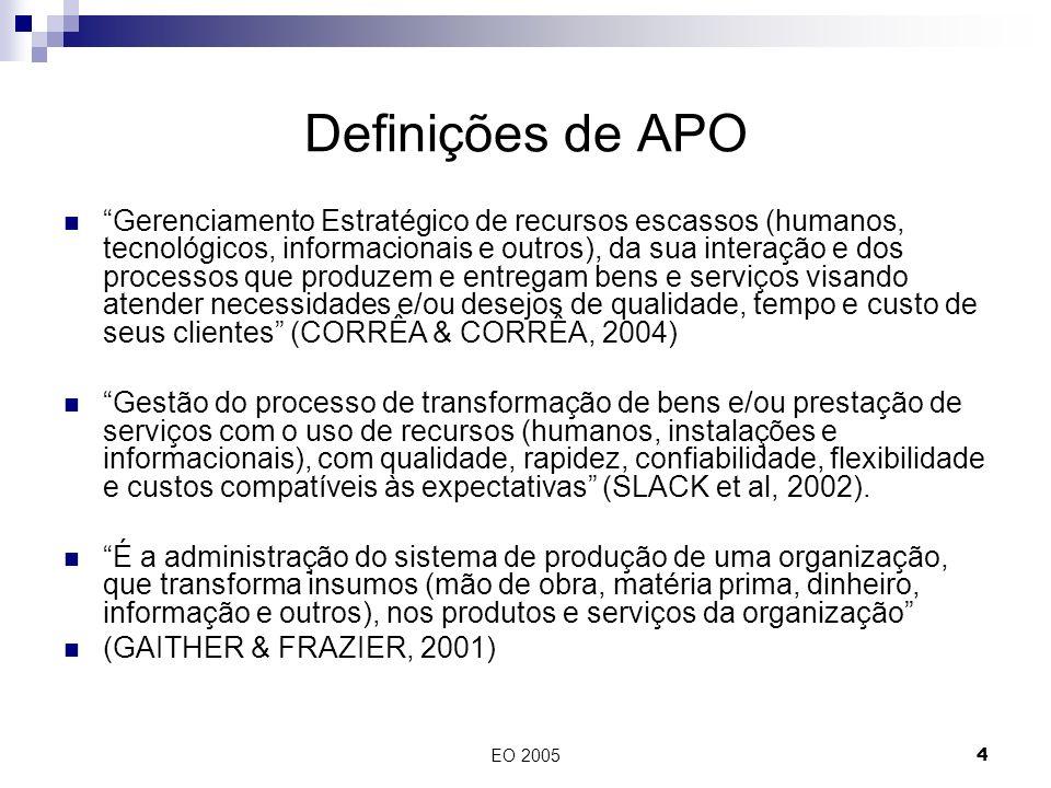 EO 20054 Definições de APO Gerenciamento Estratégico de recursos escassos (humanos, tecnológicos, informacionais e outros), da sua interação e dos processos que produzem e entregam bens e serviços visando atender necessidades e/ou desejos de qualidade, tempo e custo de seus clientes (CORRÊA & CORRÊA, 2004) Gestão do processo de transformação de bens e/ou prestação de serviços com o uso de recursos (humanos, instalações e informacionais), com qualidade, rapidez, confiabilidade, flexibilidade e custos compatíveis às expectativas (SLACK et al, 2002).