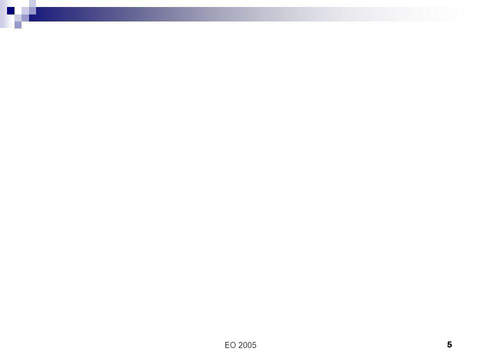 EO 20055
