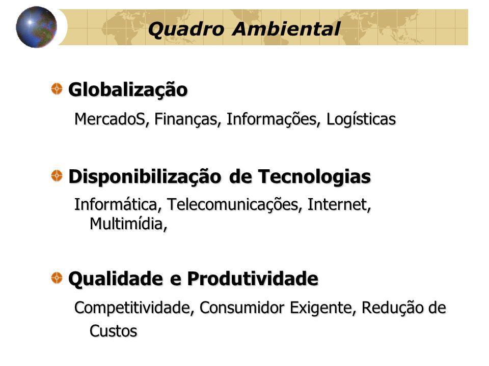 Quadro AmbientalGlobalização MercadoS, Finanças, Informações, Logísticas Disponibilização de Tecnologias Informática, Telecomunicações, Internet, Mult