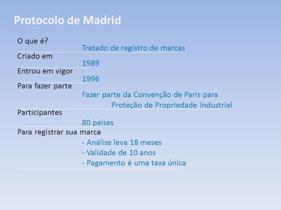 Protocolo de Madrid O que é? Criado em Entrou em vigor Para fazer parte Participantes Para registrar sua marca Tratado de registro de marcas 1989. 199
