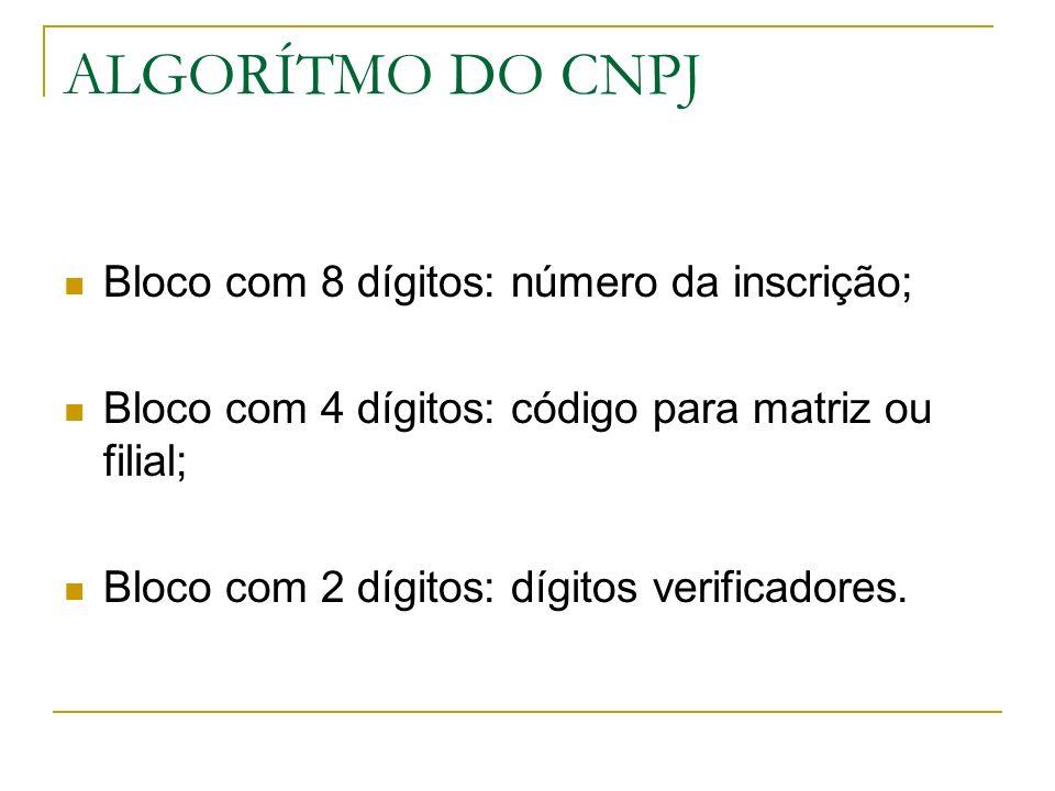 ALGORÍTMO DO CNPJ Bloco com 8 dígitos: número da inscrição; Bloco com 4 dígitos: código para matriz ou filial; Bloco com 2 dígitos: dígitos verificado