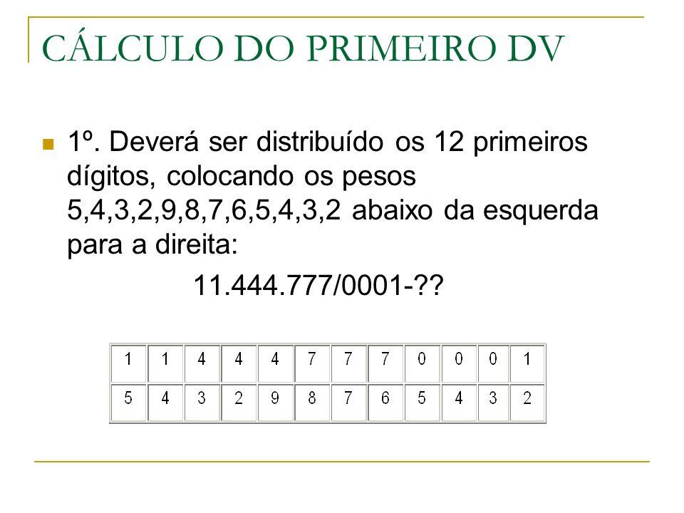 CÁLCULO DO PRIMEIRO DV 1º. Deverá ser distribuído os 12 primeiros dígitos, colocando os pesos 5,4,3,2,9,8,7,6,5,4,3,2 abaixo da esquerda para a direit