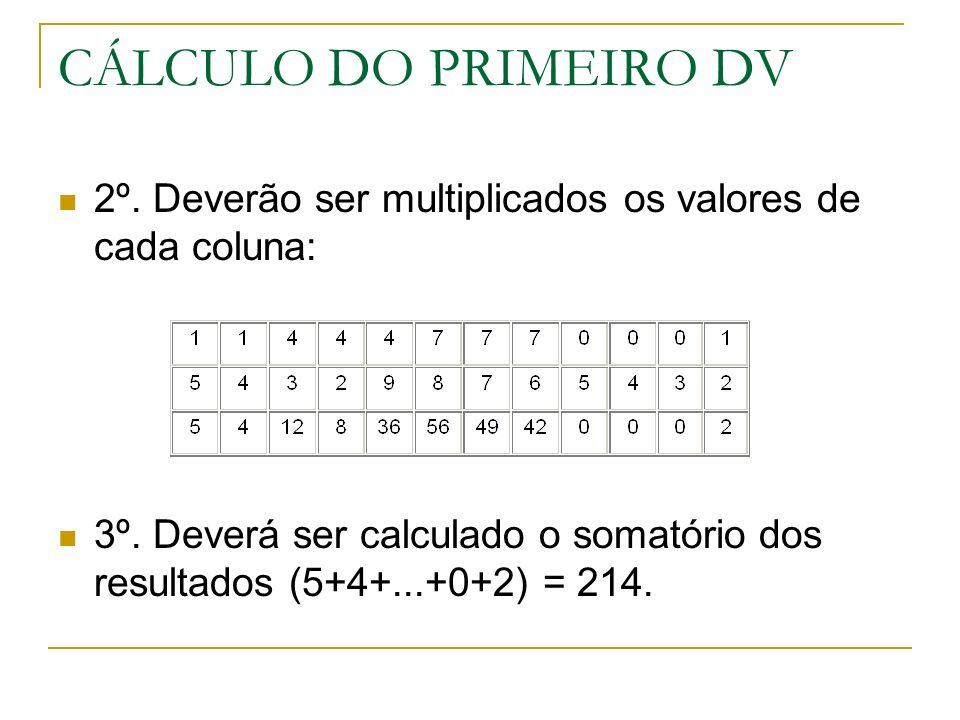 CÁLCULO DO PRIMEIRO DV 2º. Deverão ser multiplicados os valores de cada coluna: 3º. Deverá ser calculado o somatório dos resultados (5+4+...+0+2) = 21