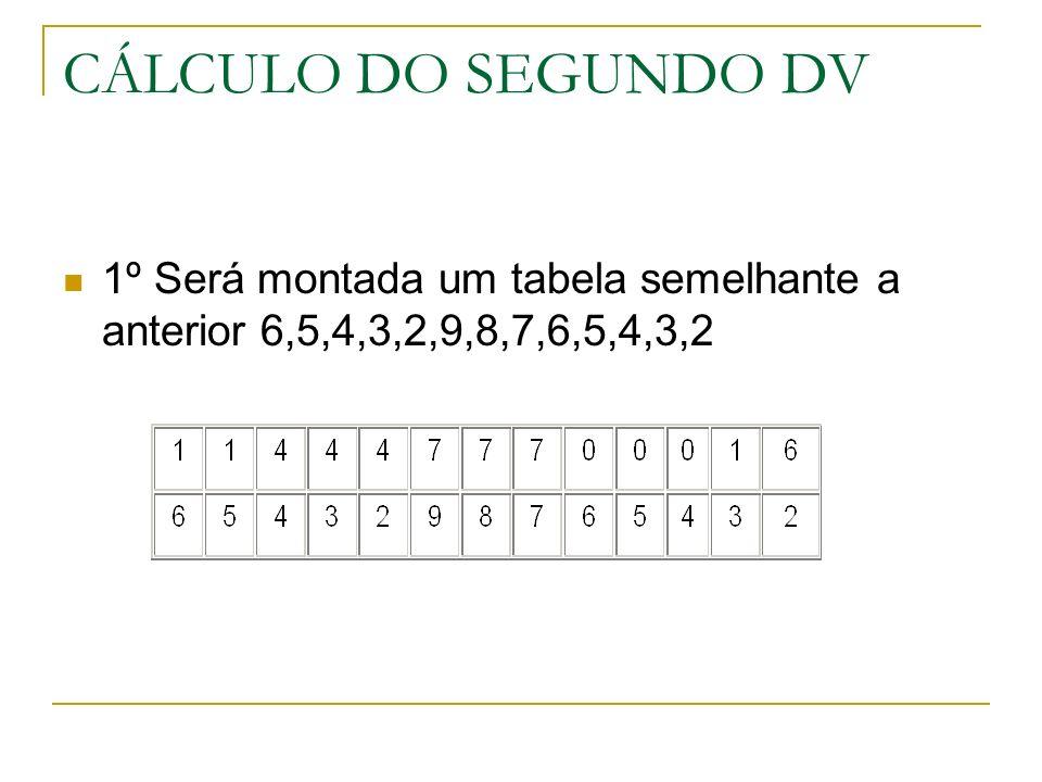 CÁLCULO DO SEGUNDO DV 1º Será montada um tabela semelhante a anterior 6,5,4,3,2,9,8,7,6,5,4,3,2