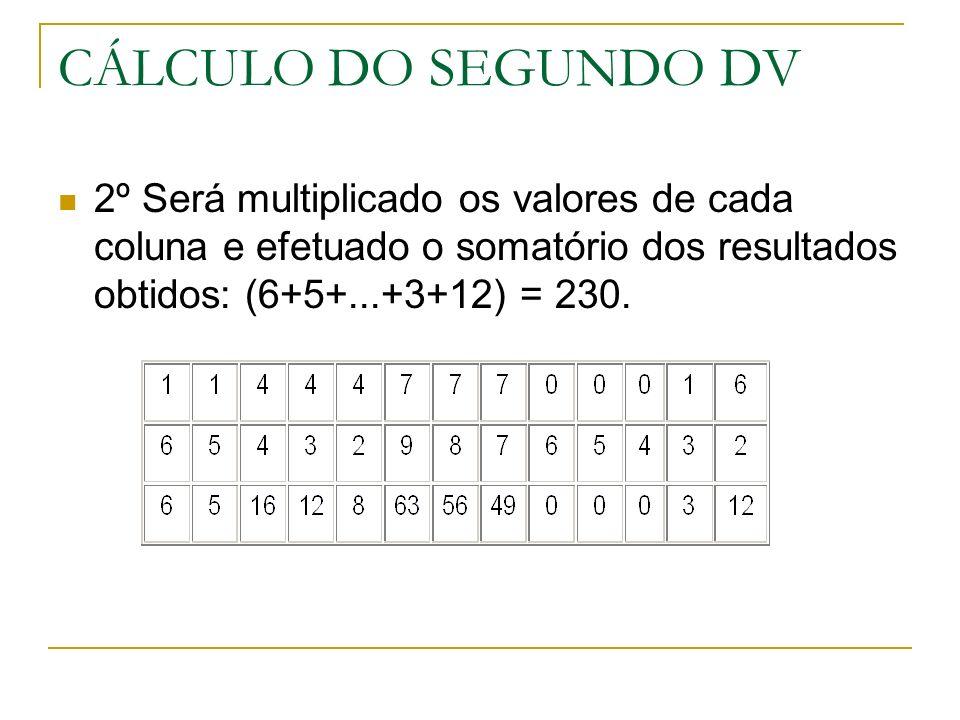 CÁLCULO DO SEGUNDO DV 2º Será multiplicado os valores de cada coluna e efetuado o somatório dos resultados obtidos: (6+5+...+3+12) = 230.