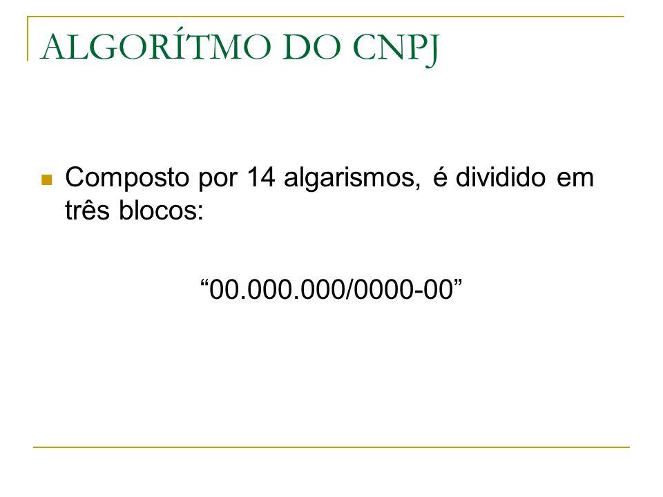 ALGORÍTMO DO CNPJ Composto por 14 algarismos, é dividido em três blocos: 00.000.000/0000-00