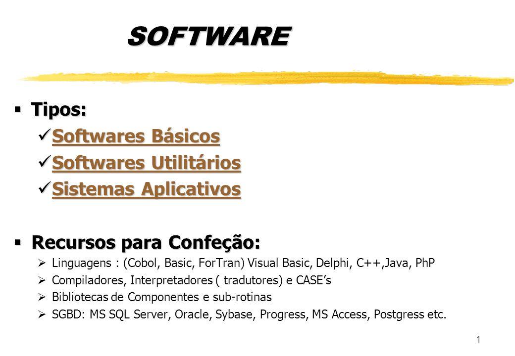 2 SOFTWARES BÁSICOS Sistemas Operacionais de Estações Sistemas Operacionais de Estações Windows 95/98/2000/ XP, Windows NT Workstation, Unix, Linux, MacOS, Solaris Sistemas Operacionais de Rede Sistemas Operacionais de Rede Windows 95/98, 2000, XP Windows NT Server (2000, XP) Novell Netware Unix – Aix Linux – Conectiva, Red Hat, Servidores Internet (Apache, MS Web Server etc)