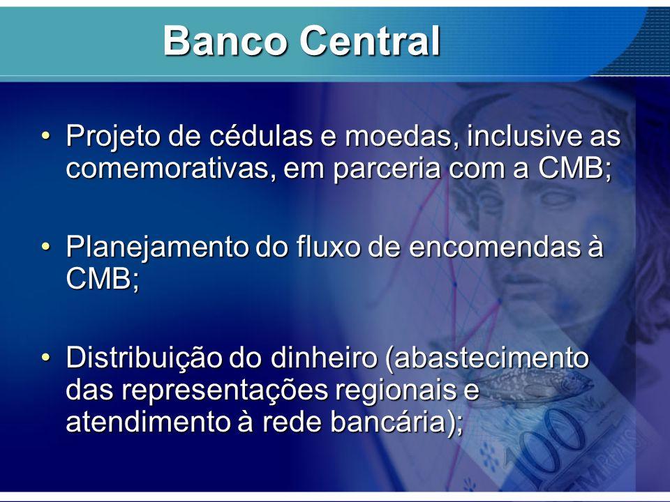 Banco Central Projeto de cédulas e moedas, inclusive as comemorativas, em parceria com a CMB;Projeto de cédulas e moedas, inclusive as comemorativas,