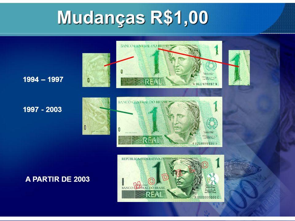 Mudanças R$1,00 1994 – 1997 1997 - 2003 A PARTIR DE 2003