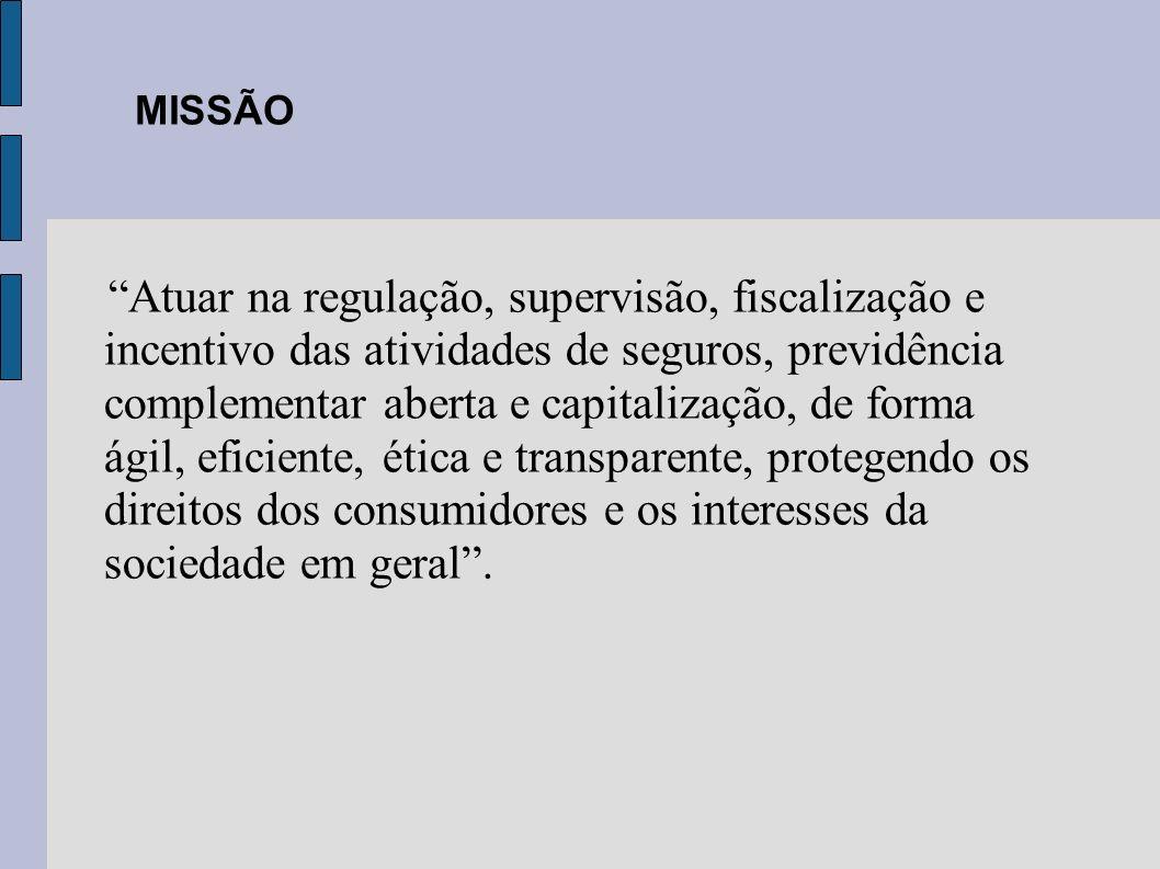 Atuar na regulação, supervisão, fiscalização e incentivo das atividades de seguros, previdência complementar aberta e capitalização, de forma ágil, ef