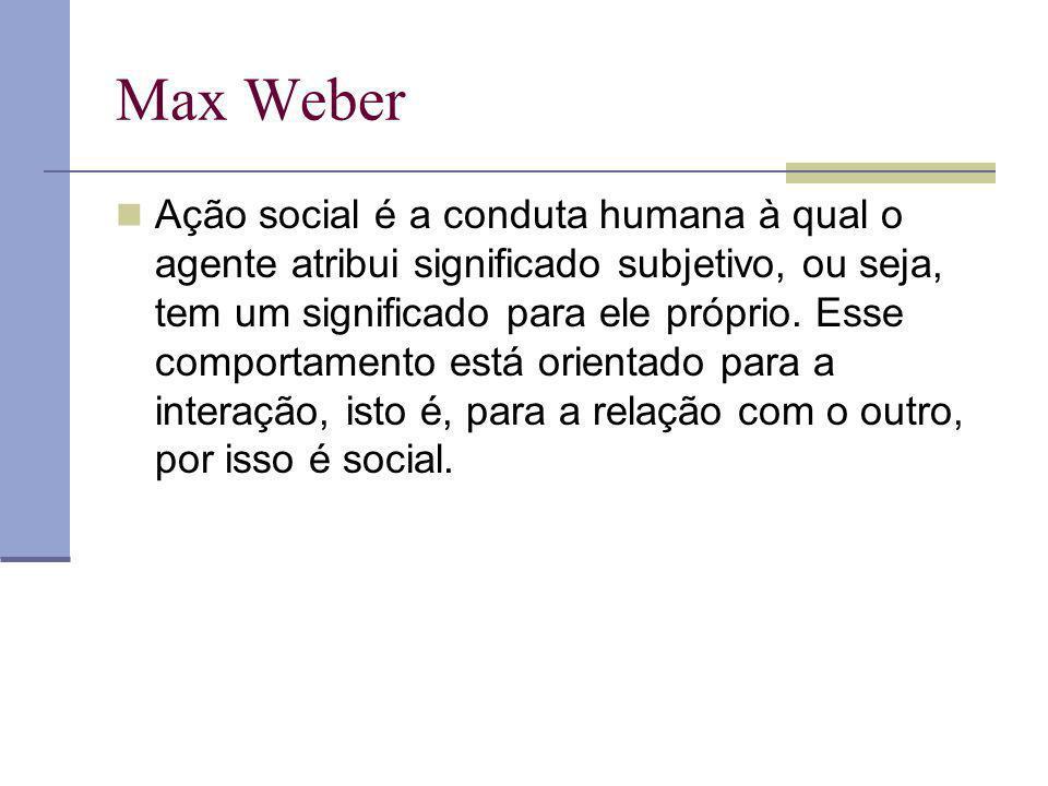 Max Weber Ação social é a conduta humana à qual o agente atribui significado subjetivo, ou seja, tem um significado para ele próprio. Esse comportamen