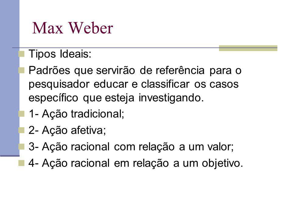 Max Weber Tipos Ideais: Padrões que servirão de referência para o pesquisador educar e classificar os casos específico que esteja investigando. 1- Açã