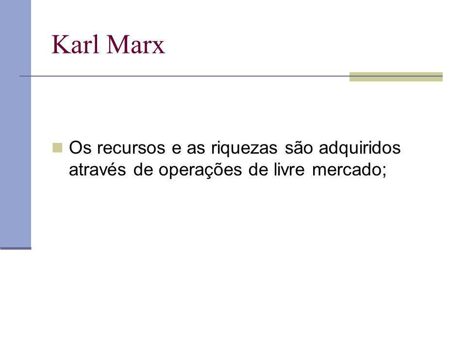 Karl Marx Os recursos e as riquezas são adquiridos através de operações de livre mercado;