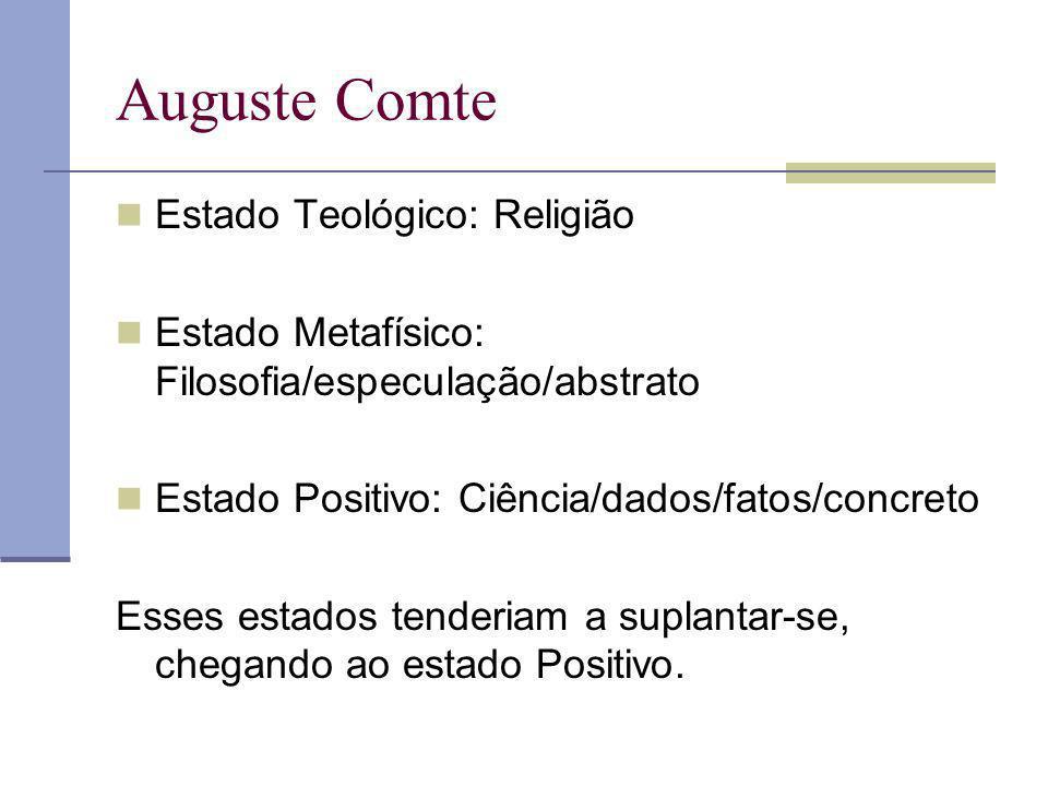 Auguste Comte Estado Teológico: Religião Estado Metafísico: Filosofia/especulação/abstrato Estado Positivo: Ciência/dados/fatos/concreto Esses estados