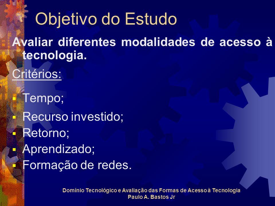Objetivo do Estudo Avaliar diferentes modalidades de acesso à tecnologia. Critérios: Tempo; Recurso investido; Retorno; Aprendizado; Formação de redes