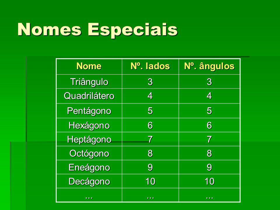 Nomes Especiais Nome Nº. lados Nº. ângulos Triângulo33 Quadrilátero44 Pentágono55 Hexágono66 Heptágono77 Octógono88 Eneágono99 Decágono1010.........