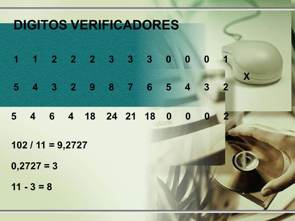 DIGITOS VERIFICADORES 1 1 2 2 2 3 3 3 0 0 0 1 5 4 3 2 9 8 7 6 5 4 3 2 5 4 6 4 18 24 21 18 0 0 0 2 102 / 11 = 9,2727 0,2727 = 3 11 - 3 = 8 X