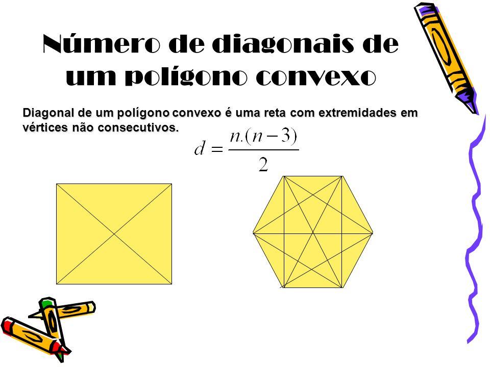 Número de diagonais de um polígono convexo Diagonal de um polígono convexo é uma reta com extremidades em vértices não consecutivos.