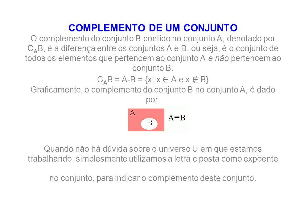 CONJUNTO DAS PARTES O conjunto de todos os subconjuntos de um conjunto dado A é chamado de conjunto de partes (ou conjunto potência ) de A, denotado por P(A) ou 2A.2A.