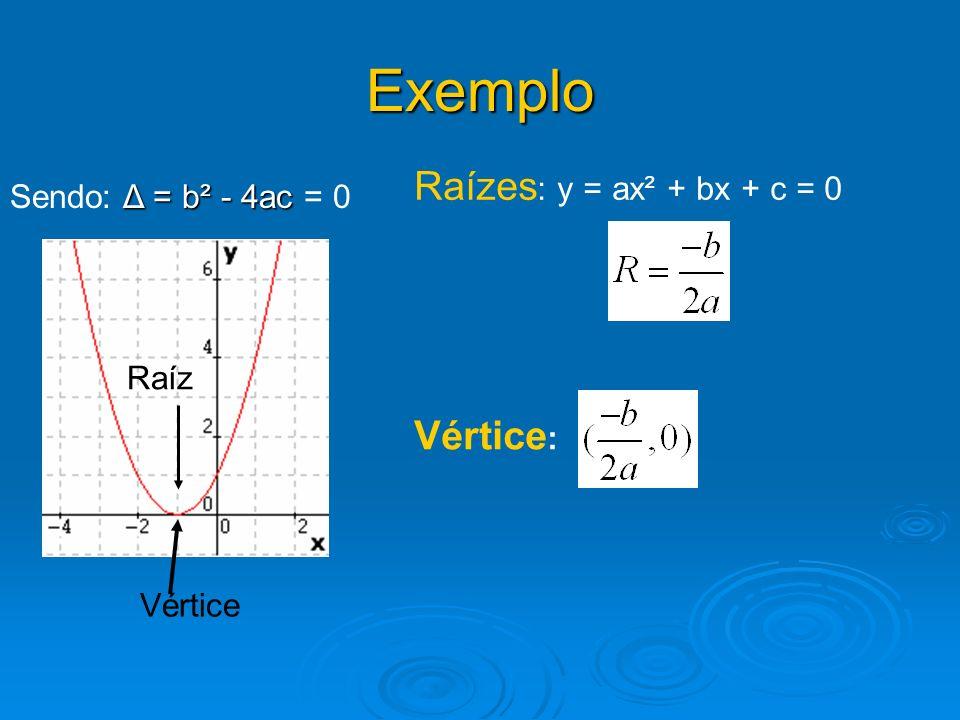 Exemplo Vértice Raíz Raízes : y = ax² + bx + c = 0 Vértice : Δ = b² - 4ac Sendo: Δ = b² - 4ac = 0