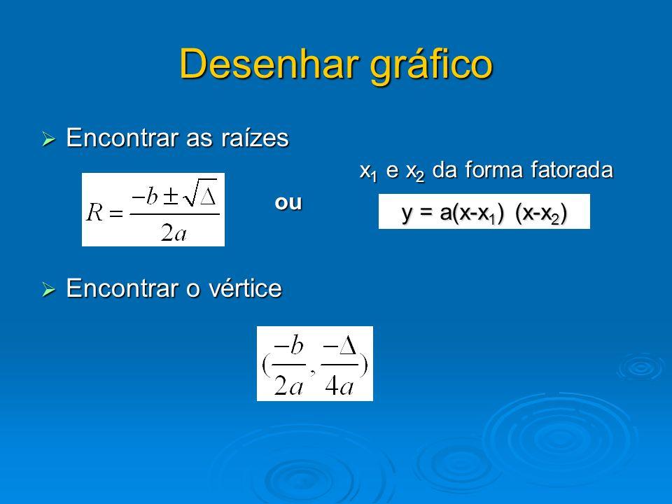 Desenhar gráfico Encontrar as raízes Encontrar as raízes Encontrar o vértice Encontrar o vértice ou y = a(x-x 1 ) (x-x 2 ) x 1 e x 2 da forma fatorada