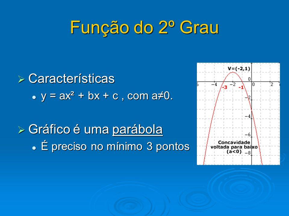 Função do 2º Grau Características Características y = ax² + bx + c, com a0. y = ax² + bx + c, com a0. Gráfico é uma parábola Gráfico é uma parábola É
