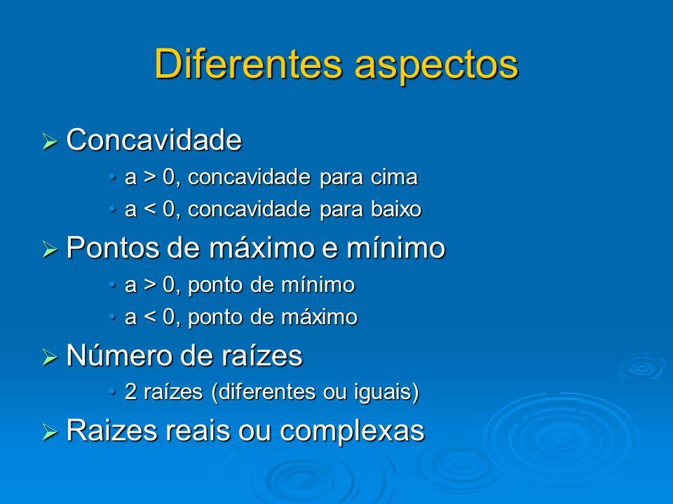 Diferentes aspectos Concavidade Concavidade a > 0, concavidade para cimaa > 0, concavidade para cima a < 0, concavidade para baixoa < 0, concavidade p