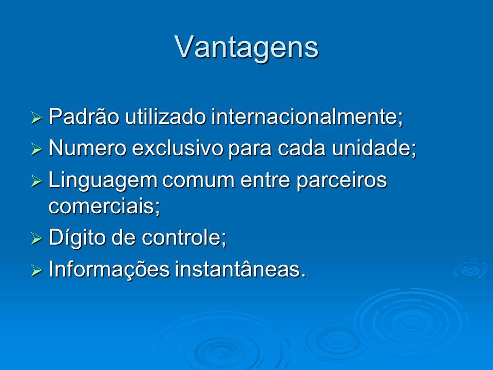 Vantagens Padrão utilizado internacionalmente; Padrão utilizado internacionalmente; Numero exclusivo para cada unidade; Numero exclusivo para cada uni