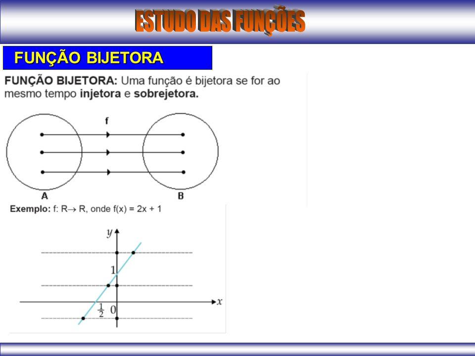 FUNÇÃO INVERSA Encontre a inversa da função x = x(y – 3) = 2y – 1 xy – 3x = 2y – 1 xy – 2y = 3x – 1 y(x – 2) = 3x – 1 y =