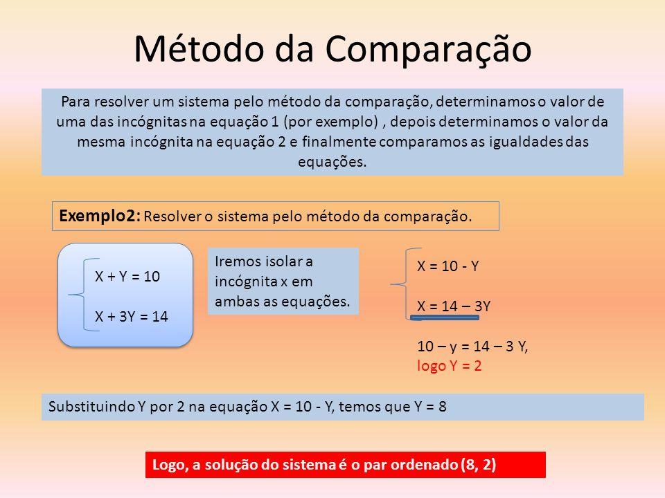 Método da Comparação Para resolver um sistema pelo método da comparação, determinamos o valor de uma das incógnitas na equação 1 (por exemplo), depois