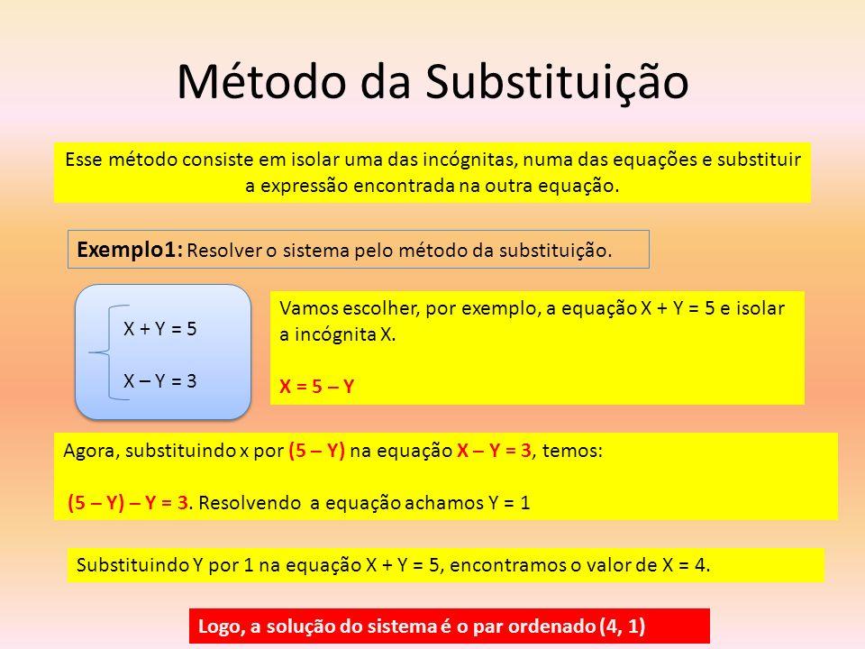 Método da Substituição Esse método consiste em isolar uma das incógnitas, numa das equações e substituir a expressão encontrada na outra equação. Exem