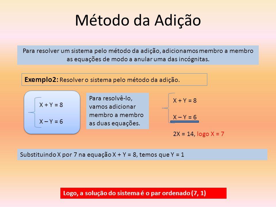 Método da Adição Para resolver um sistema pelo método da adição, adicionamos membro a membro as equações de modo a anular uma das incógnitas. Exemplo2