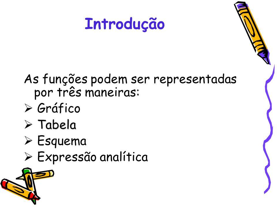 Introdução As funções podem ser representadas por três maneiras: Gráfico Tabela Esquema Expressão analítica