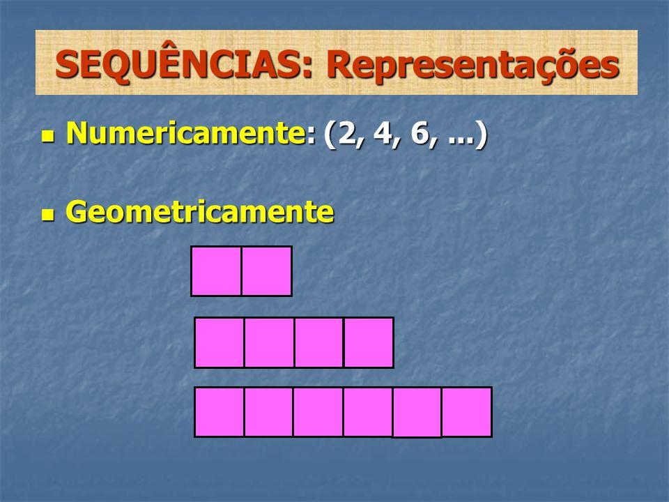 SEQUÊNCIAS: Representações Graficamente Graficamente y 6 (3,6) 6 (3,6) 4 (2,4) 4 (2,4) 2 (1,2) 2 (1,2) 1 2 3 x 1 2 3 x Termo Valor do termo a 1 = 1 2 a 2 = 2 4 a 3 = 3 6