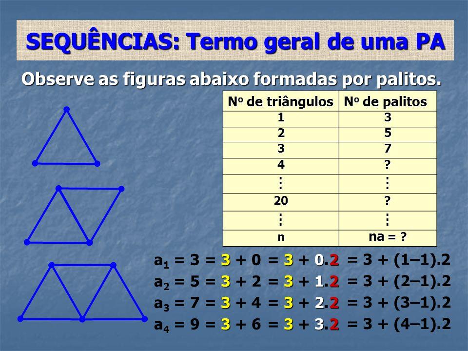 Observe as figuras abaixo formadas por palitos. N o de triângulos N o de palitos 13 25 37 4?...... 20?...... n na = ? SEQUÊNCIAS: Termo geral de uma P