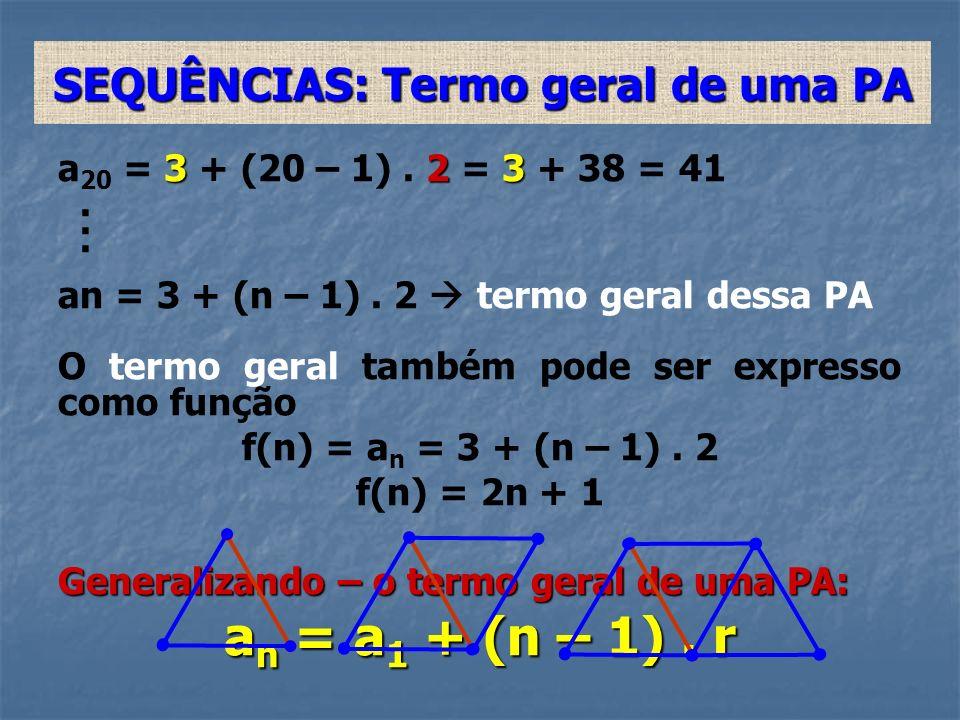 323 a 20 = 3 + (20 – 1). 2 = 3 + 38 = 41... an = 3 + (n – 1). 2 termo geral dessa PA O termo geral também pode ser expresso como função f(n) = a n = 3