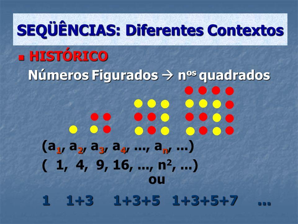 HISTÓRICO HISTÓRICO Números Figurados n os quadrados SEQÜÊNCIAS: Diferentes Contextos 1234n (a 1, a 2, a 3, a 4,..., a n,...) ( 1, 4, 9, 16,..., n 2,.