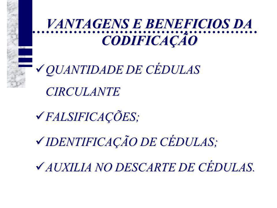 VANTAGENS E BENEFICIOS DA CODIFICAÇÃO QUANTIDADE DE CÉDULAS CIRCULANTE QUANTIDADE DE CÉDULAS CIRCULANTE FALSIFICAÇÕES; FALSIFICAÇÕES; IDENTIFICAÇÃO DE