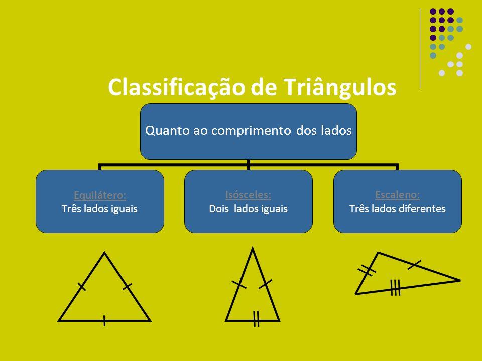 Classificação de Triângulos Quanto ao comprimento dos lados Equilátero: Três lados iguais Isósceles: Dois lados iguais Escaleno: Três lados diferentes