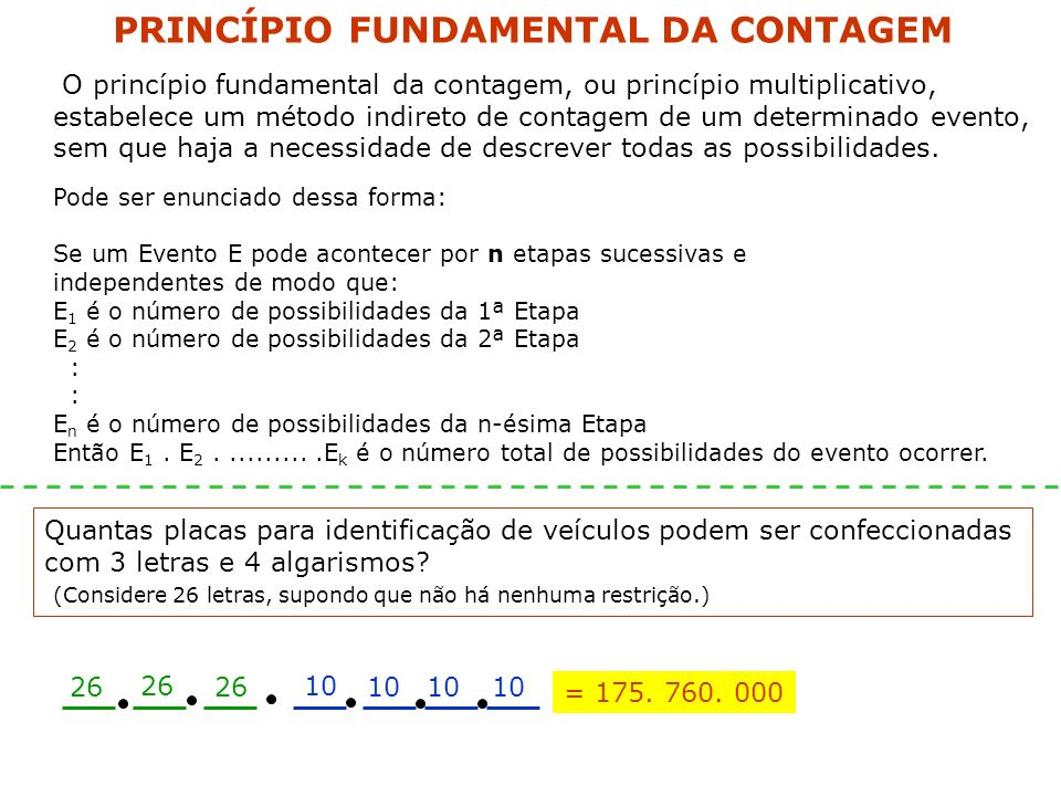 d) – 49! 49! 50. 49! (50 – 1) 49! 49 O conjunto solução de: é: (n – 1)! = 210 (n + 1)! = (n + 1).n.(n – 1).(n – 2).(n – 3).... (n + 1)! = (n + 1).n.(n