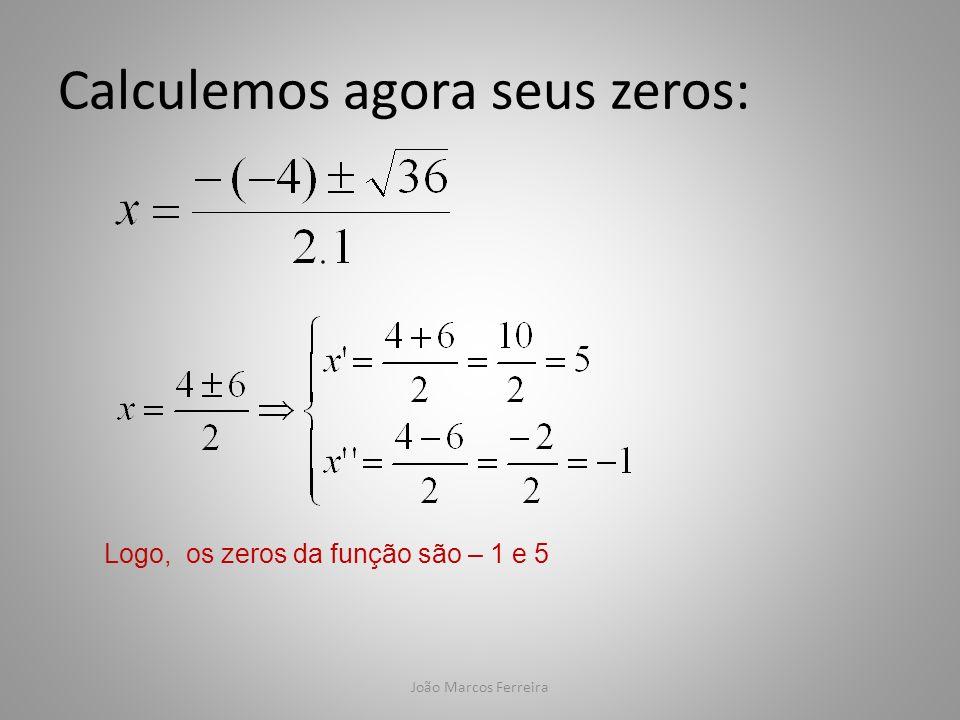 João Marcos Ferreira Calculemos agora seus zeros: Logo, os zeros da função são – 1 e 5