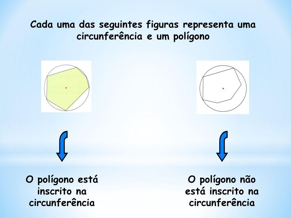 Cada uma das seguintes figuras representa uma circunferência e um polígono O polígono está inscrito na circunferência O polígono não está inscrito na