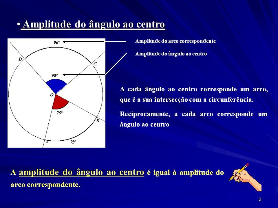 2 Ângulo ao centro Ângulo ao centro Ângulo ao centro é um ângulo que tem o vértice no centro da circunferência e cada lado contém um raio dessa circunferência.