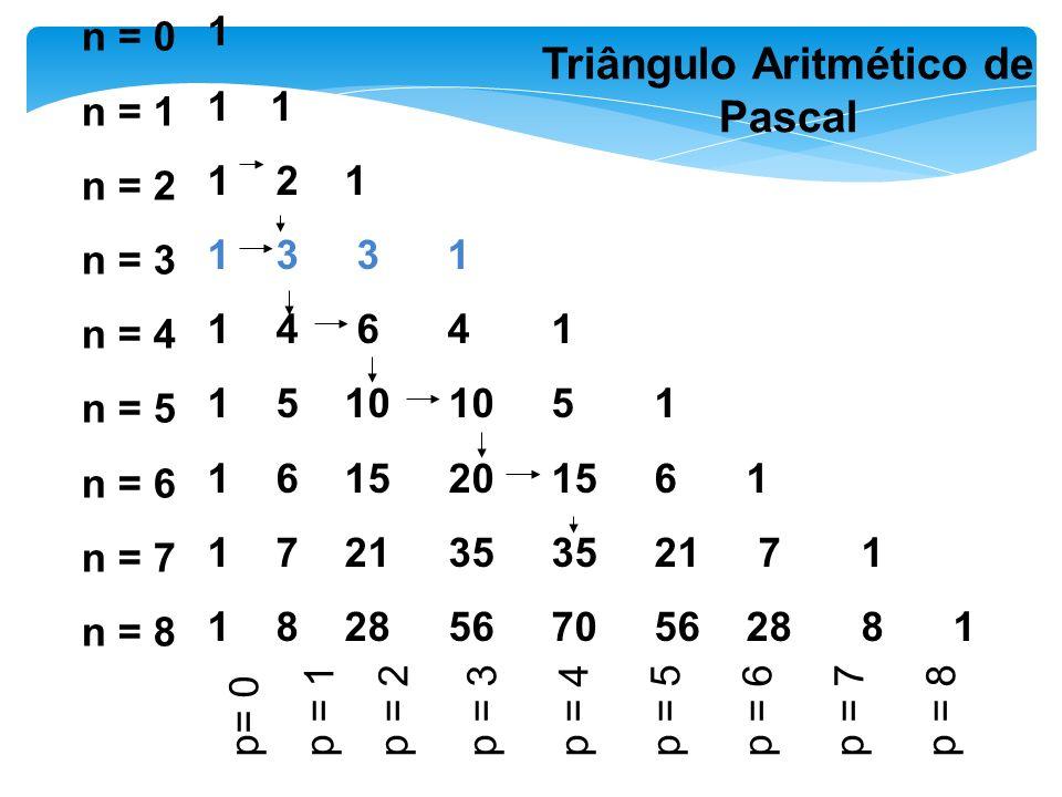 10 Simetria O triângulo de Pascal apresenta simetria em relação à altura, se escrito da seguinte forma: