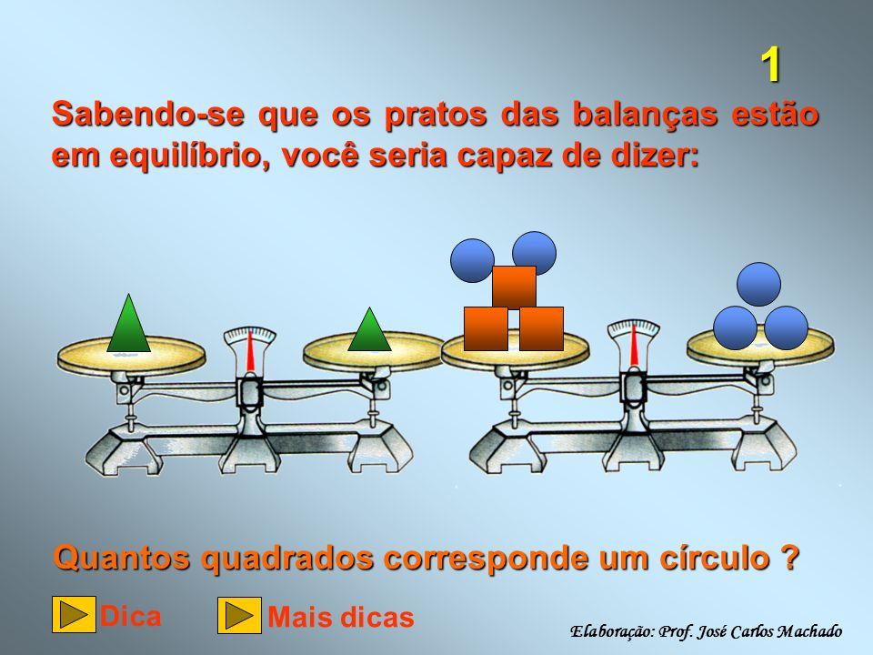 Sabendo-se que os pratos das balanças estão em equilíbrio, você seria capaz de dizer: Quantos quadrados corresponde um círculo ? 1 Elaboração: Prof. J