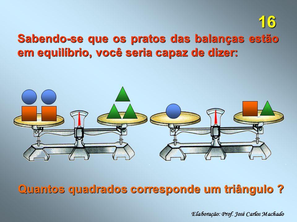 Sabendo-se que os pratos das balanças estão em equilíbrio, você seria capaz de dizer: Quantos quadrados corresponde um triângulo ? Elaboração: Prof. J
